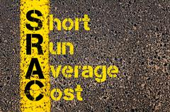 Accounting Business Acronym SRAC Short Run Average Cost Stock Photos