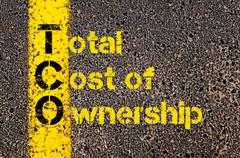 Accounting Business Acronym TCO Total Cost of Ownership Stock Photos