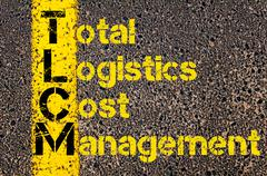 Accounting Business Acronym TLCM Total Logistics Cost Management - stock photo