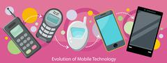 Evolution of Mobile Technology Design Flat Piirros