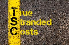 Accounting Business Acronym TSC True Stranded Costs - stock photo