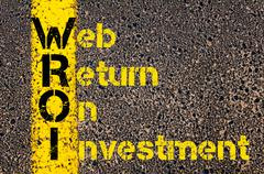 Accounting Business Acronym WROI Web Return On Investment Stock Photos