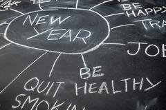 New year resolution planning on a blackboard, be healthy - stock photo