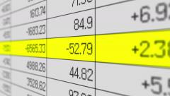 Sales results changing in spreadsheet, accounting report, array of information Stock Footage
