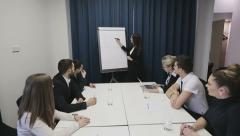 Business team at a meeting: Businesswoman presenting on whiteboard Stock Footage