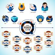 Poker Icons Set Piirros