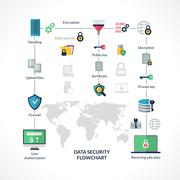 Data Security Flowchart Stock Illustration