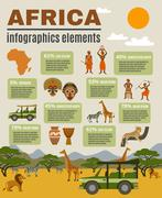 Africa Infographic Set - stock illustration