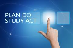 Plan Do Study Act Stock Illustration