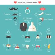 Wedding Planning In Style Flowchart Design - stock illustration