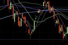 Hammer Candlestick Chart ,Stock Market Stock Photos
