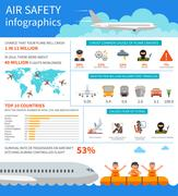 Air safety infographic vector illustration. Airplane crash, aviophobia, terror Stock Illustration