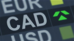Canadian dollar rise, fall. World exchange market. Currency rate fluctuating Stock Footage