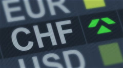 Stock Video Footage of World exchange market. Currency rate fluctuating. Swiss franc rising, falling
