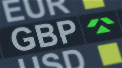 British pound rising, falling. World exchange market. Currency rate fluctuating Stock Footage