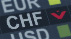 Stock Video Footage of Swiss franc falling. World exchange market default. Global financial crisis