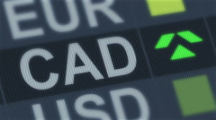Canadian dollar rise, fall. World exchange market. Currency rate fluctuating - stock footage