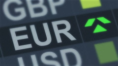 EU euro rising, falling. World exchange market. Currency rate fluctuating Stock Footage