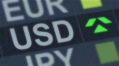 American dollar rise, fall. World exchange market. Currency rate fluctuating Stock Footage