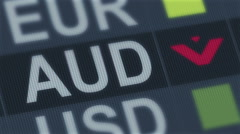 Australian dollar fall. World exchange market default. Global financial crisis Stock Footage