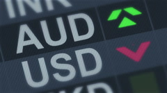 Australian currency compared to American dollar. Exchange rate fluctuations Stock Footage