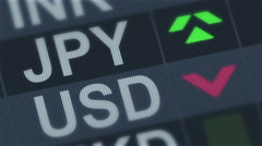 Japanese yen compared to American dollar. Currency exchange rate fluctuations - stock footage