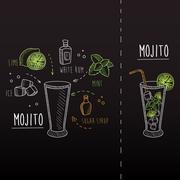 Mojito Recipe Drawn in Chalk - stock illustration