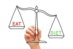 Eat Diet Scale Concept - stock photo