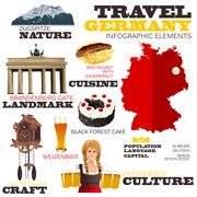 Infographic Elements for Traveling to Germany Stock Illustration