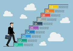 Businessman stepping up a staircase infographic Stock Illustration