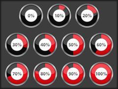Progress Indicators Piirros