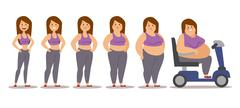 Fat woman cartoon style different stages vector illustration. Obesity process - stock illustration
