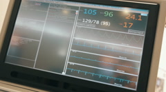 Stock Video Footage of Display showing heart pulse and blood pressure as well as three syringe pumps