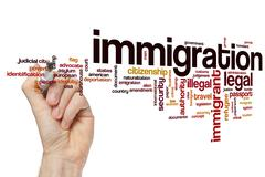 Immigration word cloud concept Piirros