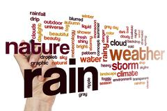 Rain word cloud concept Piirros