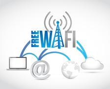 Free wifi cloud computing electronics concept Stock Illustration