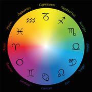 Astrology Signs Zodiac On Black Background - stock illustration