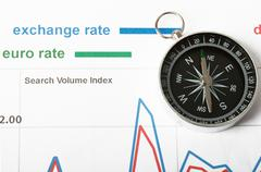 Compass on graphical charts - stock photo