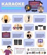 Karaoke Infographics Set - stock illustration
