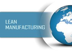 Lean Manufacturing Piirros