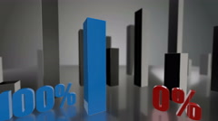 Comparing 3D blue and red bars diagram growing up to 100% and 0% - stock footage
