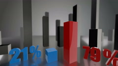 Comparing 3D blue and red bars diagram growing up to 21% and 79% - stock footage