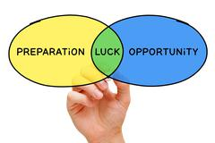 Preparation Luck Opportunity Concept - stock photo