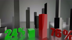 Comparing 3D green and red bars diagram growing up to 24% and 76% - stock footage
