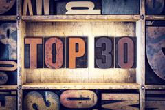 Top 30 Concept Letterpress Type - stock photo
