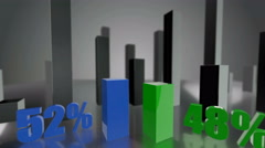 Comparing 3D blue and green bars diagram growing up to 52% and 48% Stock Footage