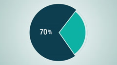 Circle diagram for presentation, Pie chart indicated 70 percent Stock Footage