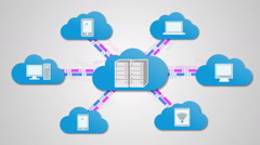 Data exchange Cloud server to Big cloud server,cloud to cloud Arkistovideo