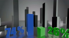 Comparing 3D blue and green bars diagram growing up to 74% and 26% Stock Footage
