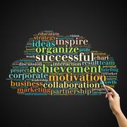 Stock Photo of MOTIVATION word cloud, business concept